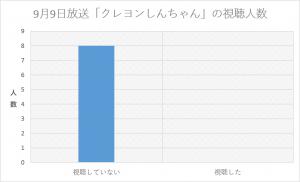 %e3%81%8f%e3%82%8c%e3%81%97%e3%82%93%e8%a6%96%e8%81%b4%e4%ba%ba%e6%95%b0