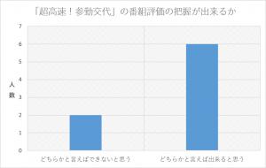 %e5%8f%82%e5%8b%a4%e4%ba%a4%e4%bb%a3%e7%95%aa%e7%b5%84%e8%a9%95%e4%be%a1
