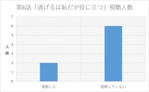 %e9%80%83%e3%81%92%e6%81%a5%e8%a6%96%e8%81%b4%e4%ba%ba%e6%95%b0